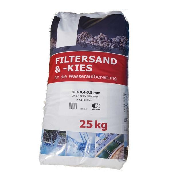 Filtersand für Sandfilteranlagen 25 kg Sack