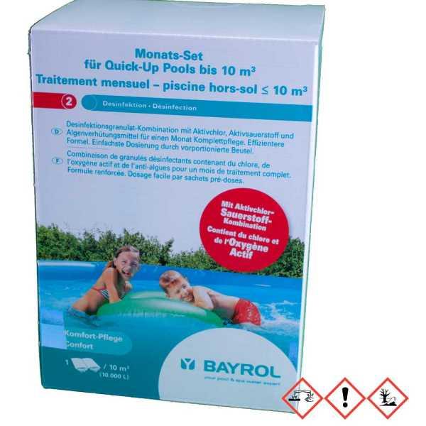 Bayrol Monats Set für Quick Up Pool  bis 10 m3